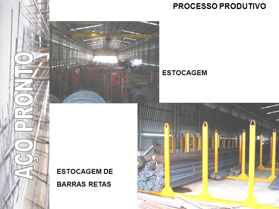 AÇO PRONTO PROCESSO PRODUTIVO ESTOCAGEM ESTOCAGEM DE BARRAS RETAS