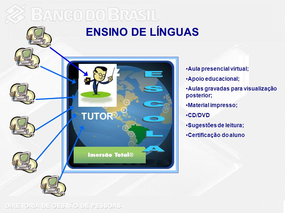 ESCOLA ENSINO DE LÍNGUAS TUTOR Aula presencial virtual;