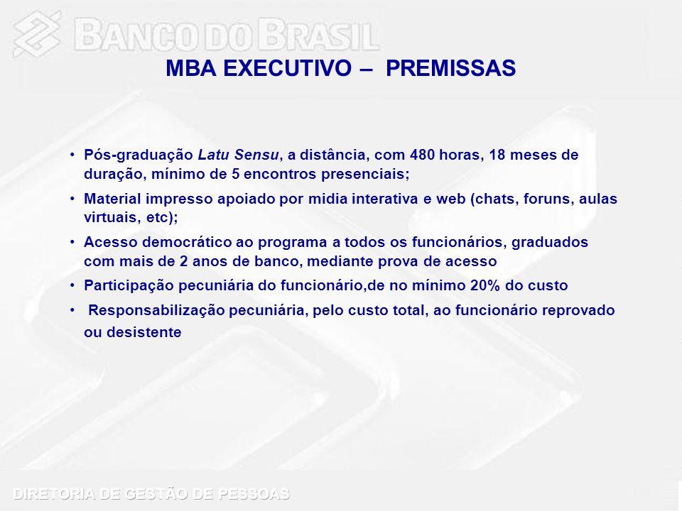 MBA EXECUTIVO – PREMISSAS