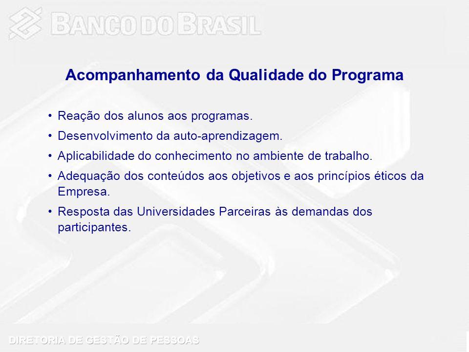 Acompanhamento da Qualidade do Programa