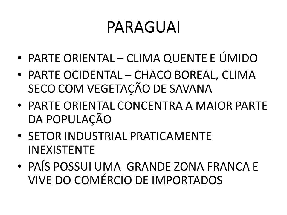 PARAGUAI PARTE ORIENTAL – CLIMA QUENTE E ÚMIDO