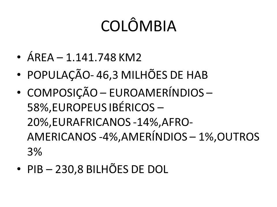 COLÔMBIA ÁREA – 1.141.748 KM2 POPULAÇÃO- 46,3 MILHÕES DE HAB