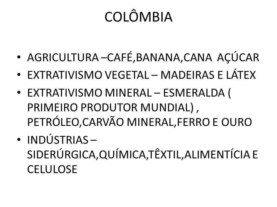 COLÔMBIA AGRICULTURA –CAFÉ,BANANA,CANA AÇÚCAR