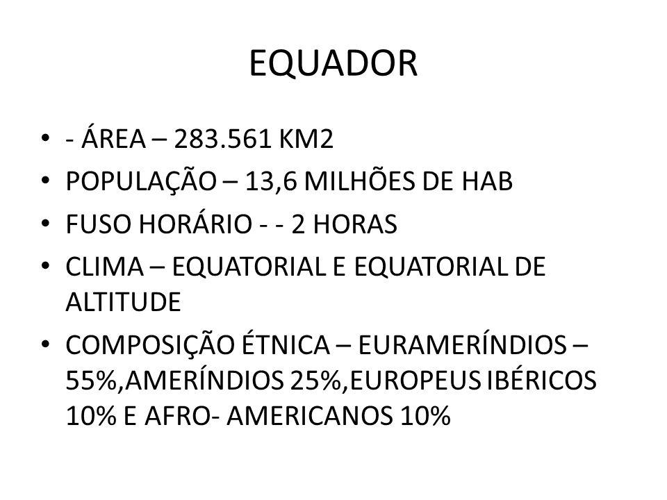 EQUADOR - ÁREA – 283.561 KM2 POPULAÇÃO – 13,6 MILHÕES DE HAB