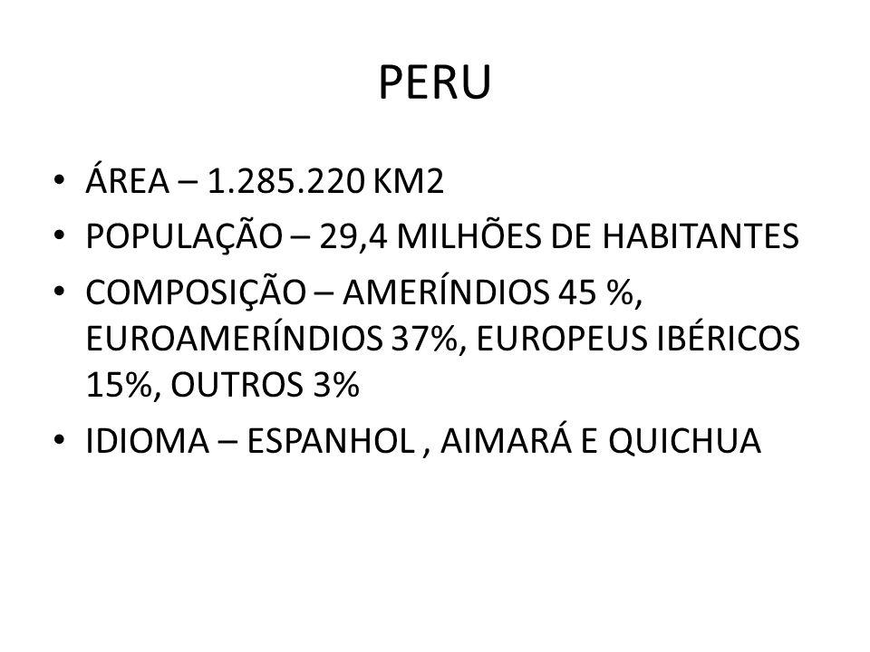 PERU ÁREA – 1.285.220 KM2 POPULAÇÃO – 29,4 MILHÕES DE HABITANTES