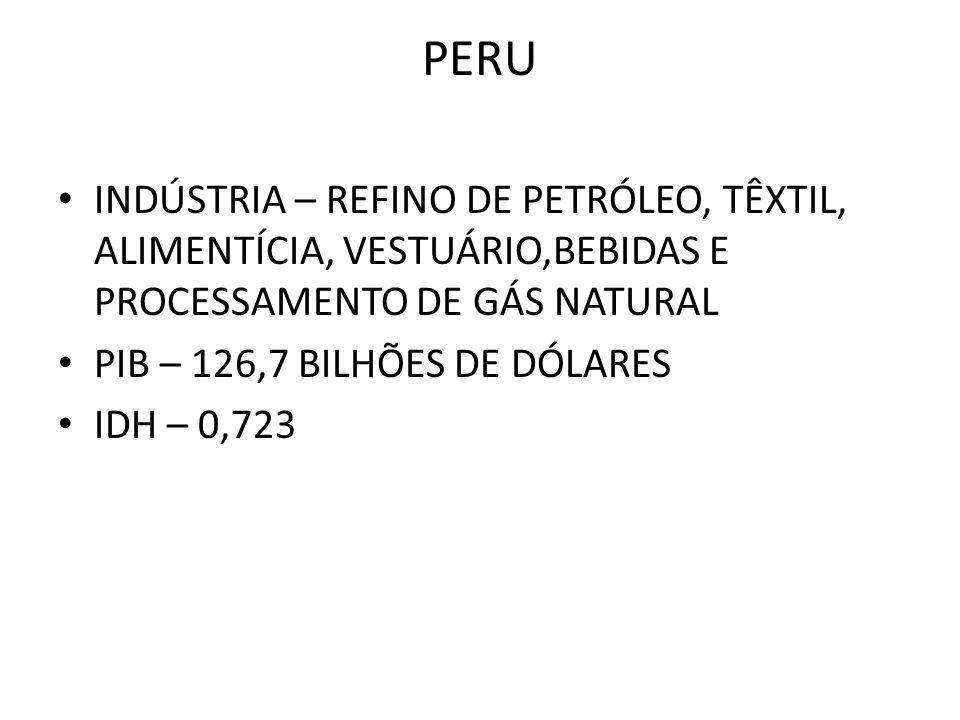PERU INDÚSTRIA – REFINO DE PETRÓLEO, TÊXTIL, ALIMENTÍCIA, VESTUÁRIO,BEBIDAS E PROCESSAMENTO DE GÁS NATURAL.