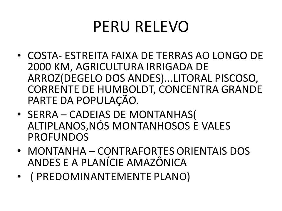 PERU RELEVO
