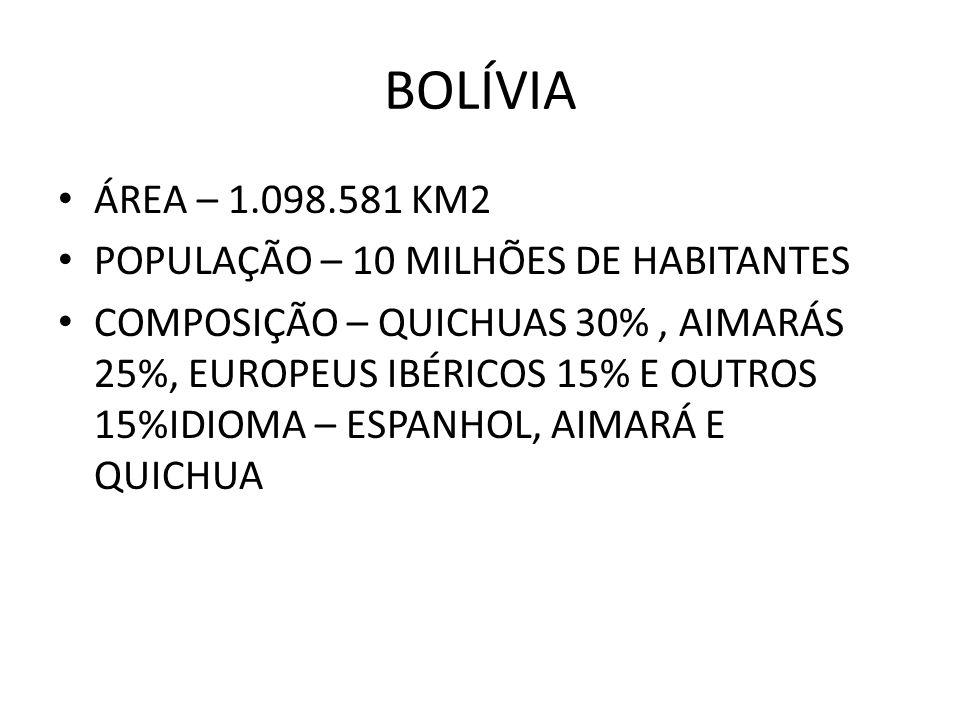 BOLÍVIA ÁREA – 1.098.581 KM2 POPULAÇÃO – 10 MILHÕES DE HABITANTES