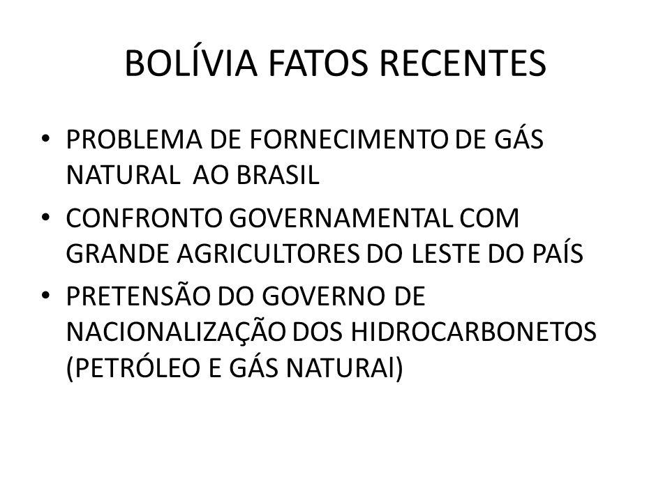 BOLÍVIA FATOS RECENTES