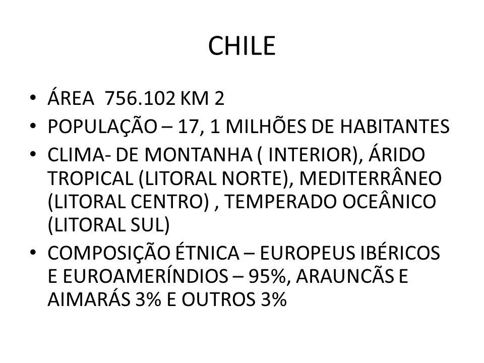 CHILE ÁREA 756.102 KM 2 POPULAÇÃO – 17, 1 MILHÕES DE HABITANTES