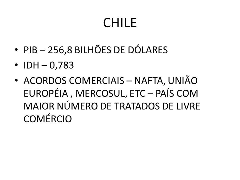 CHILE PIB – 256,8 BILHÕES DE DÓLARES IDH – 0,783