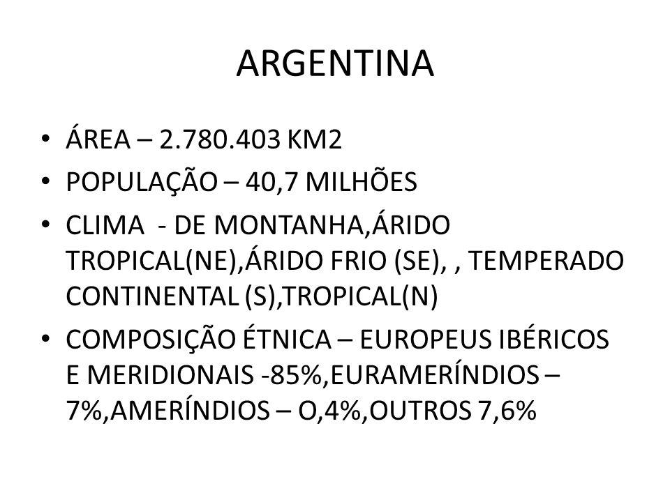 ARGENTINA ÁREA – 2.780.403 KM2 POPULAÇÃO – 40,7 MILHÕES