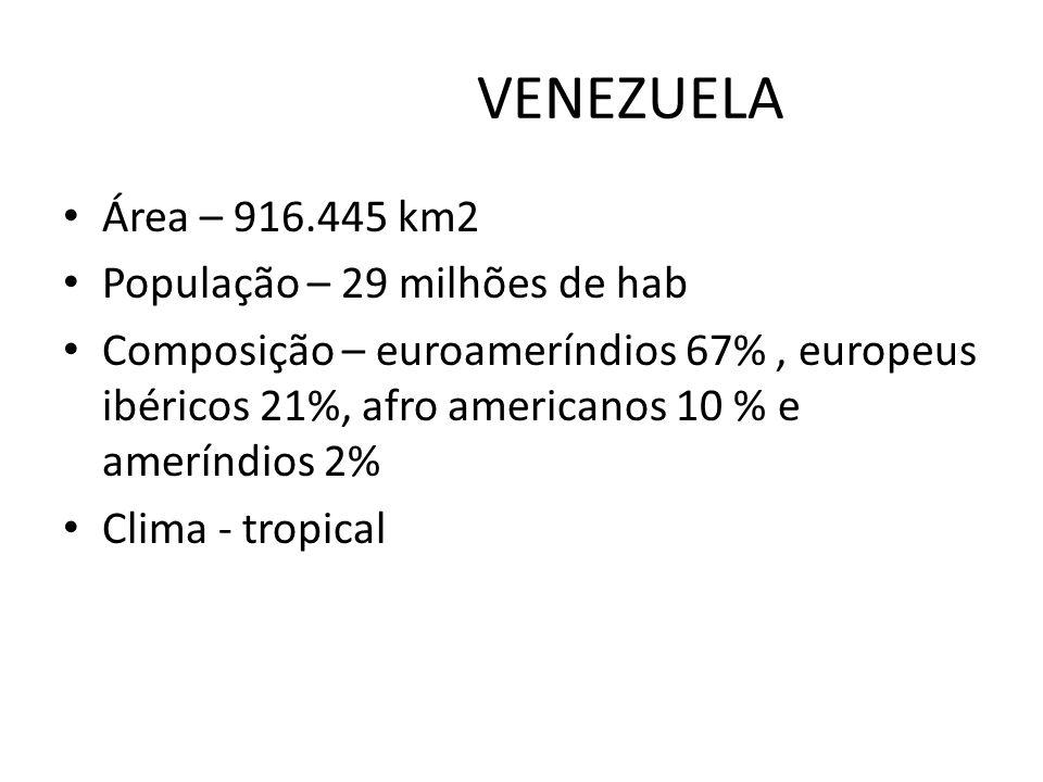VENEZUELA Área – 916.445 km2 População – 29 milhões de hab