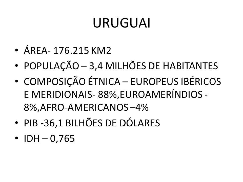 URUGUAI ÁREA- 176.215 KM2 POPULAÇÃO – 3,4 MILHÕES DE HABITANTES