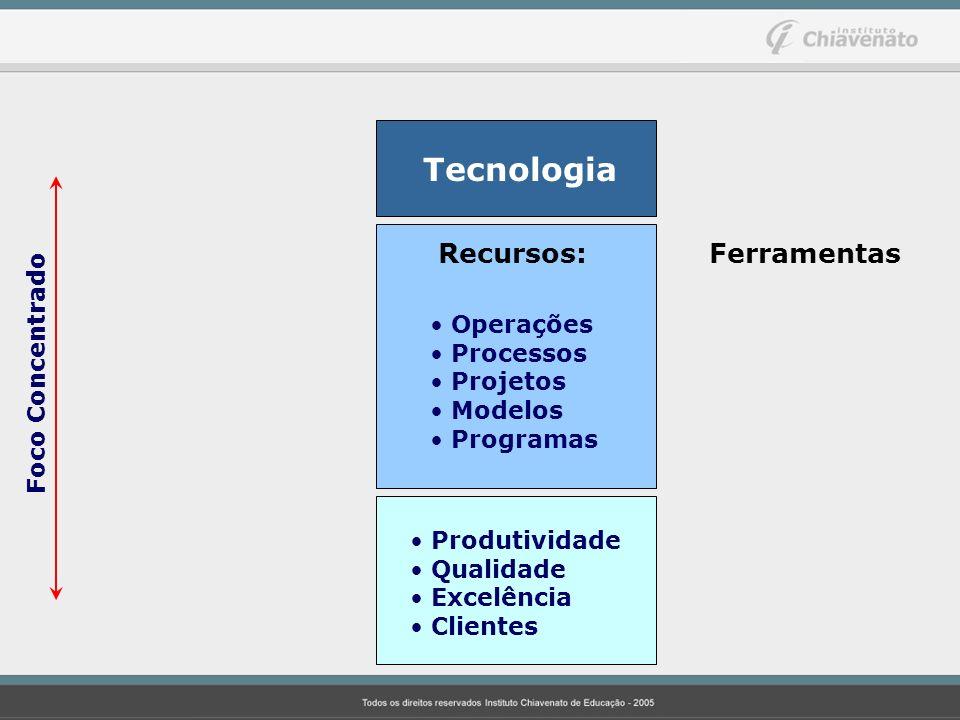 Tecnologia Recursos: Ferramentas Foco Concentrado Operações Processos