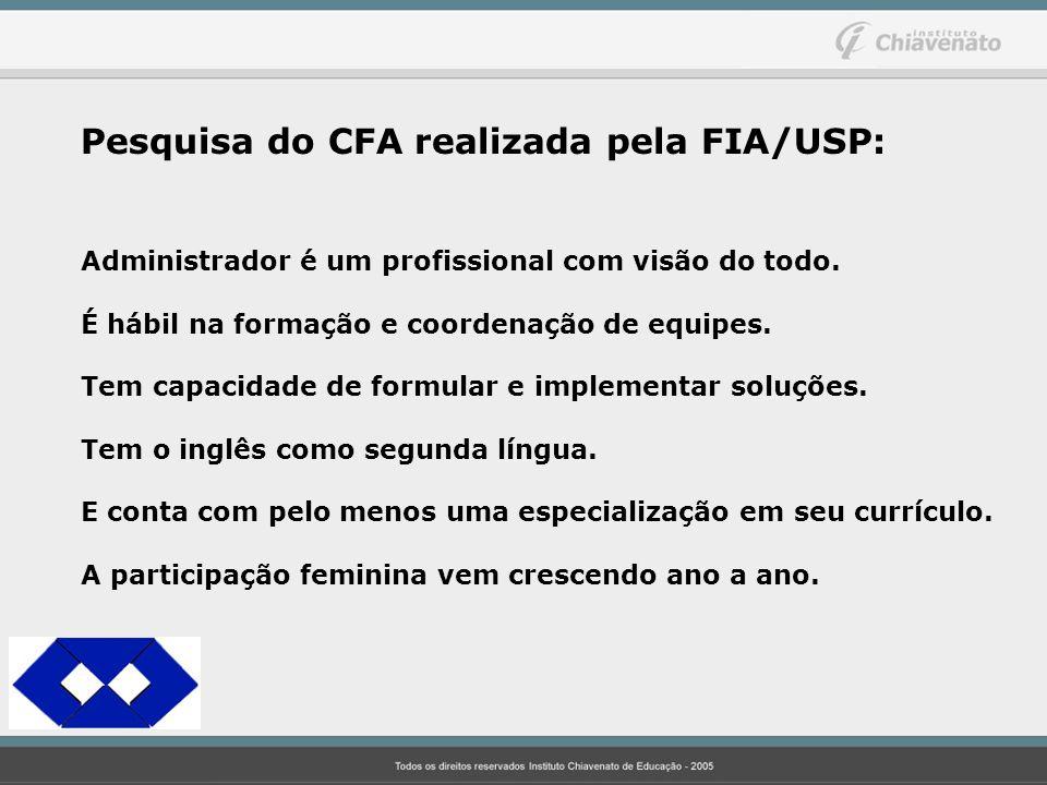 Pesquisa do CFA realizada pela FIA/USP:
