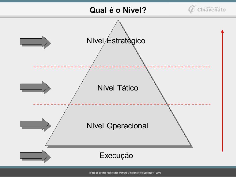 Qual é o Nível Nível Estratégico Nível Tático Nível Operacional Execução