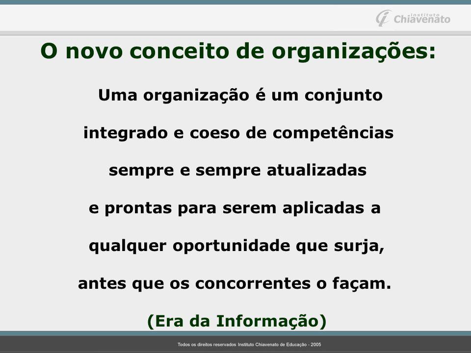 O novo conceito de organizações:
