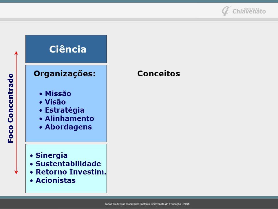Ciência Organizações: Conceitos Foco Concentrado Missão Visão