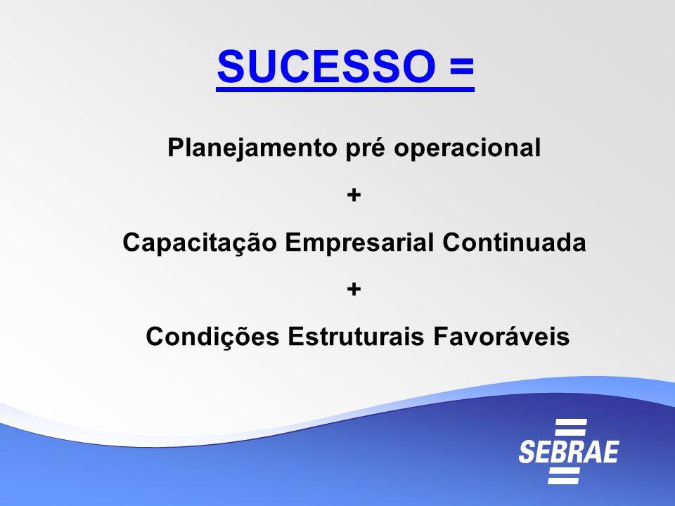SUCESSO = Planejamento pré operacional +