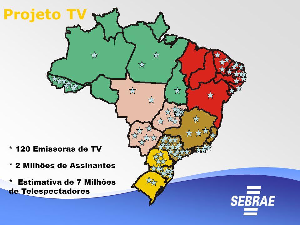 Projeto TV * 120 Emissoras de TV * 2 Milhões de Assinantes