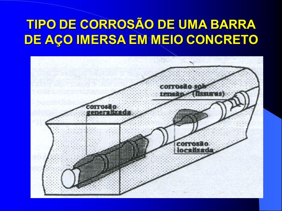 TIPO DE CORROSÃO DE UMA BARRA DE AÇO IMERSA EM MEIO CONCRETO