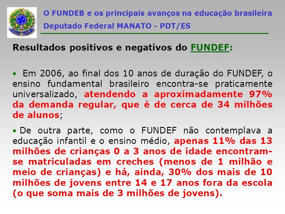 Resultados positivos e negativos do FUNDEF: