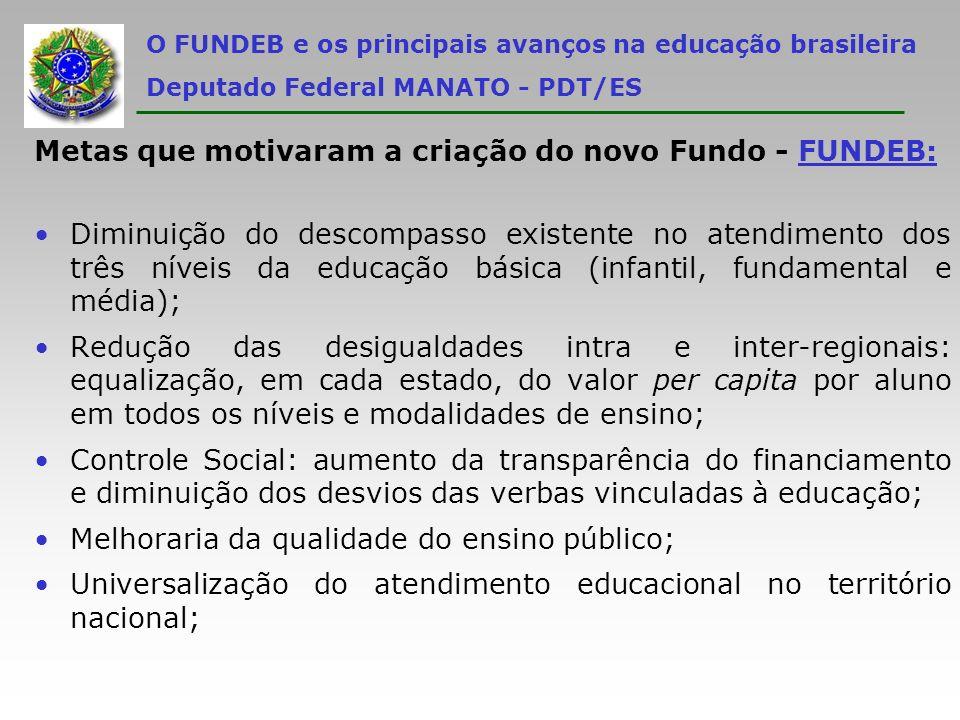 Metas que motivaram a criação do novo Fundo - FUNDEB: