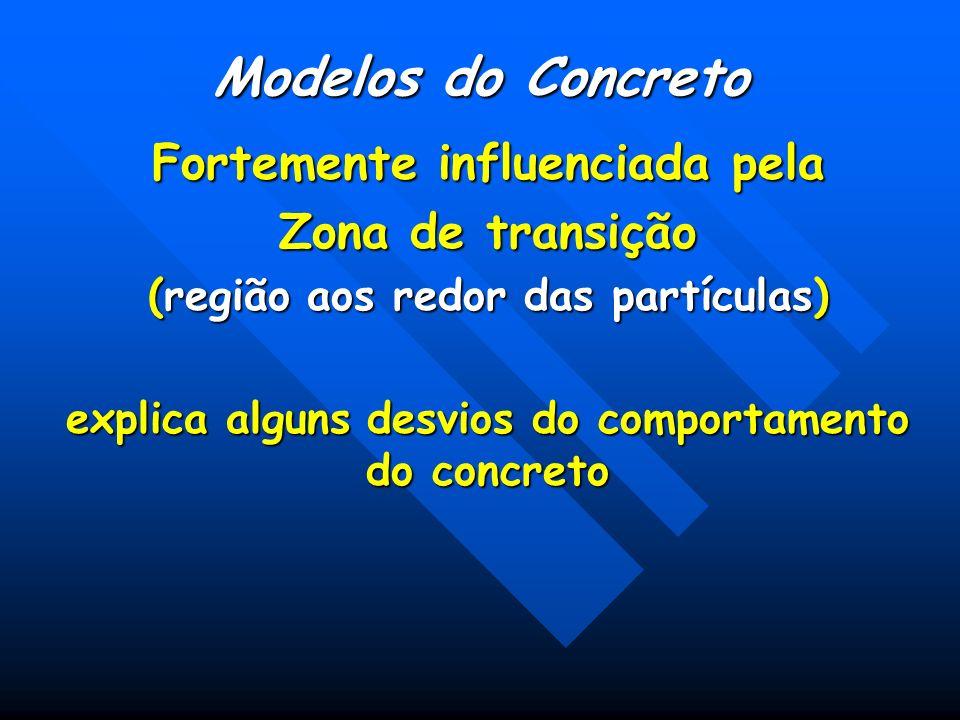 Modelos do Concreto Fortemente influenciada pela Zona de transição
