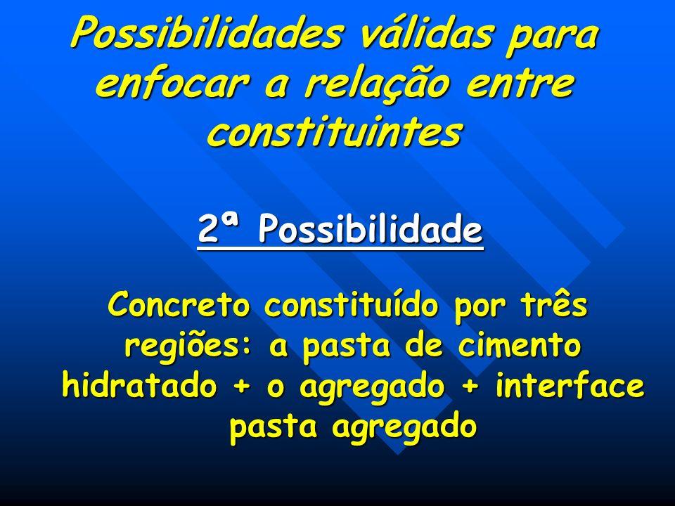 Possibilidades válidas para enfocar a relação entre constituintes