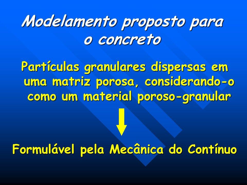Modelamento proposto para o concreto