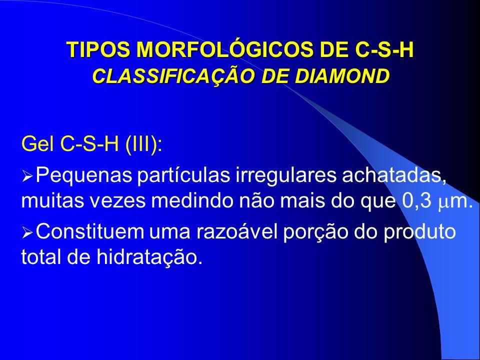 TIPOS MORFOLÓGICOS DE C-S-H CLASSIFICAÇÃO DE DIAMOND