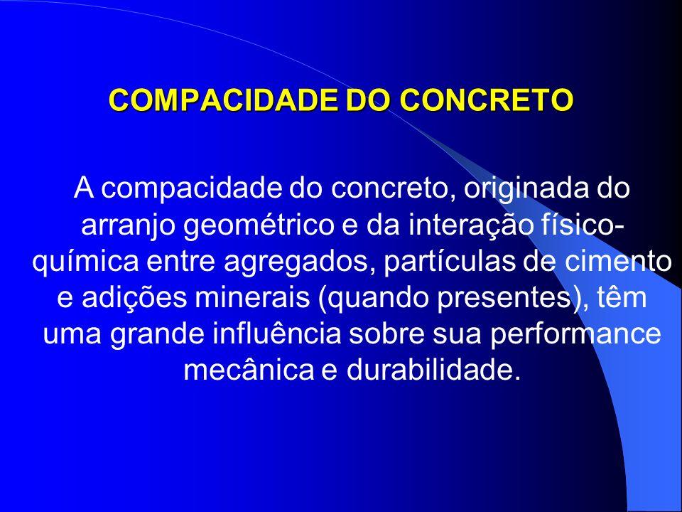 COMPACIDADE DO CONCRETO