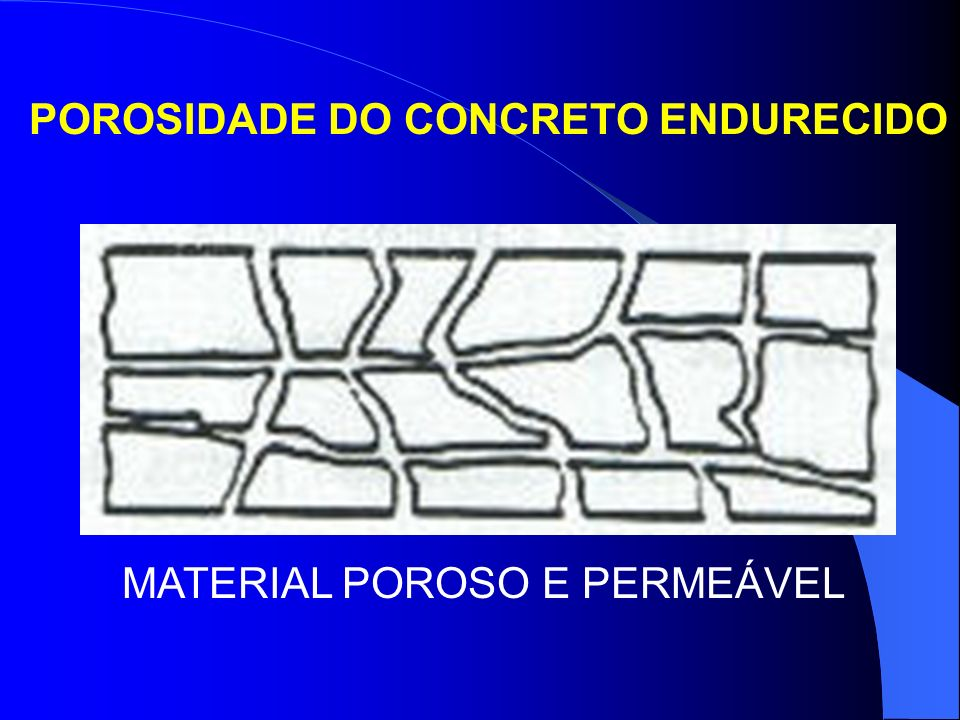 POROSIDADE DO CONCRETO ENDURECIDO