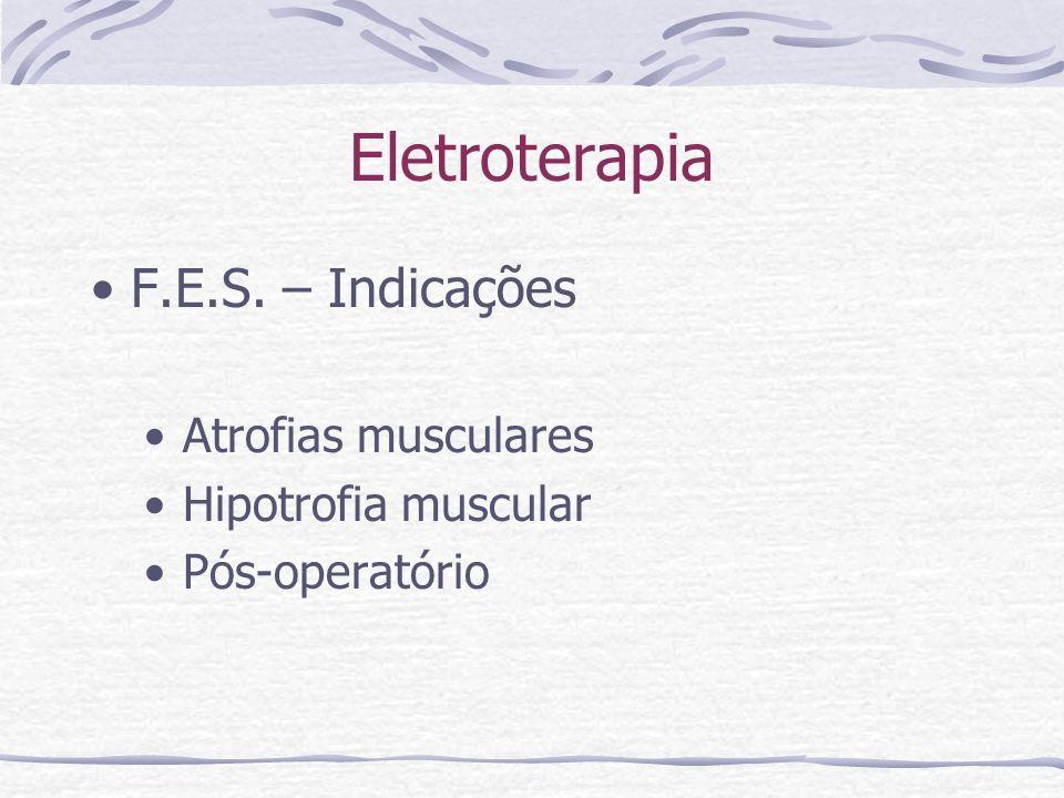 Eletroterapia F.E.S. – Indicações Atrofias musculares