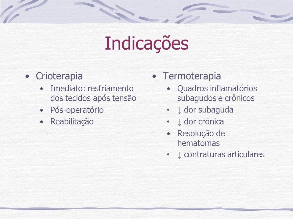 Indicações Crioterapia Termoterapia