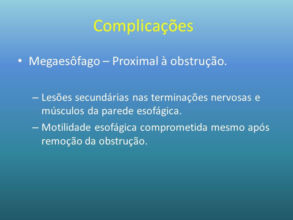 Complicações Megaesôfago – Proximal à obstrução.