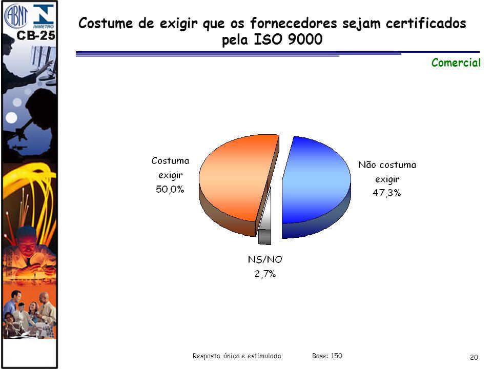 Costume de exigir que os fornecedores sejam certificados pela ISO 9000