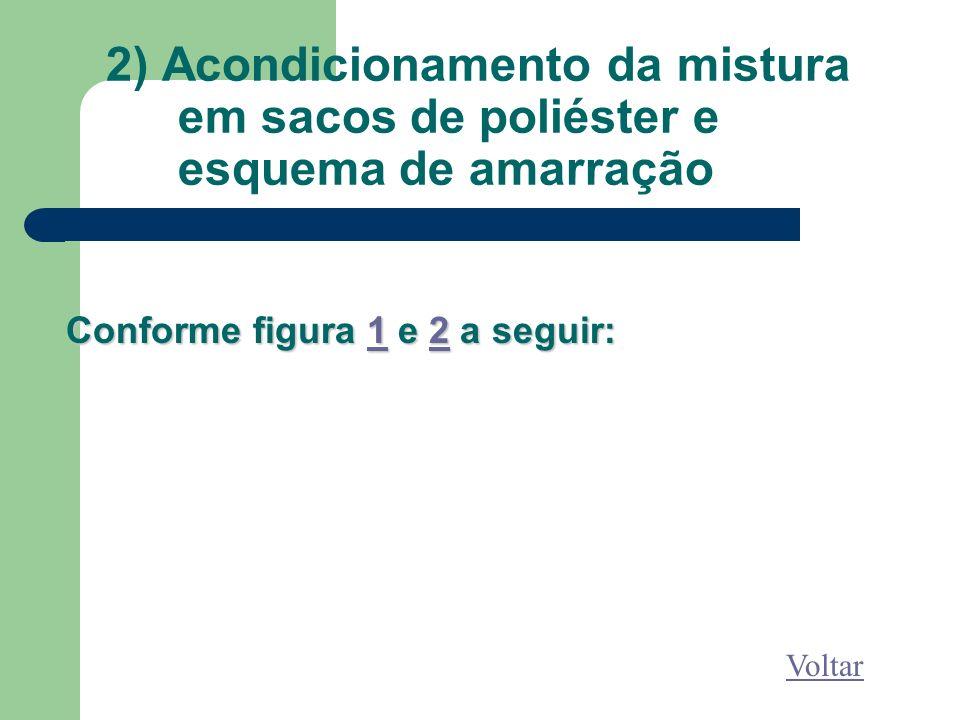 2) Acondicionamento da mistura em sacos de poliéster e esquema de amarração