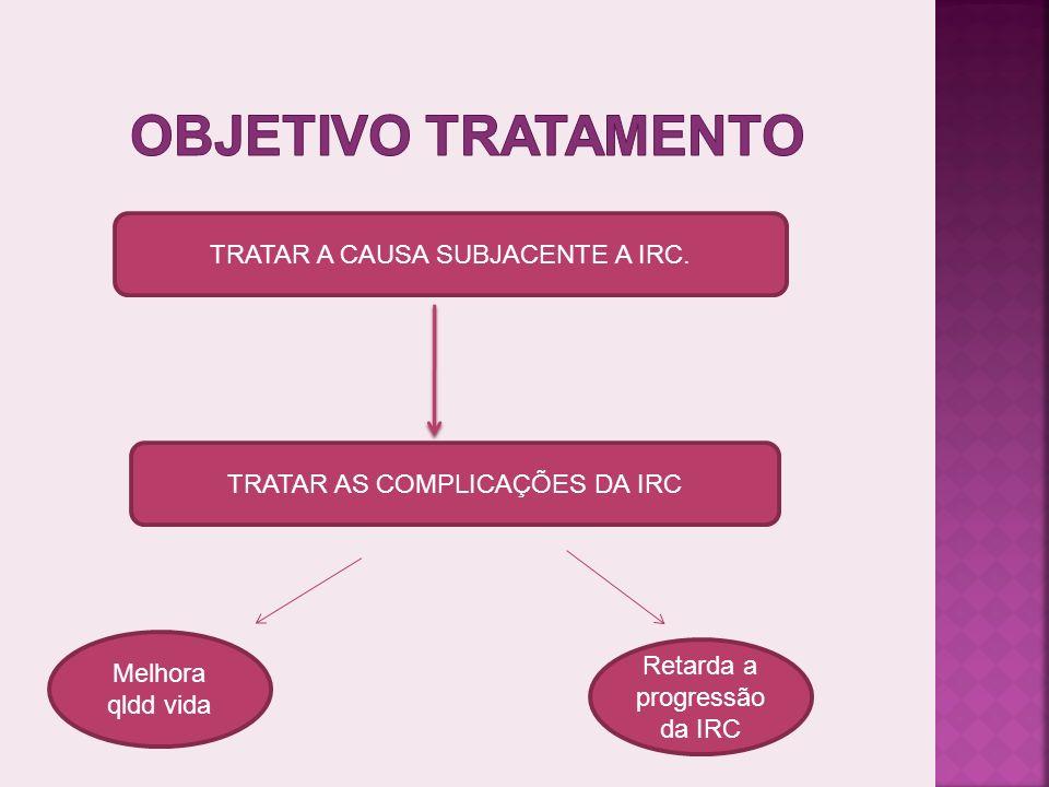 Objetivo tratamento TRATAR A CAUSA SUBJACENTE A IRC.