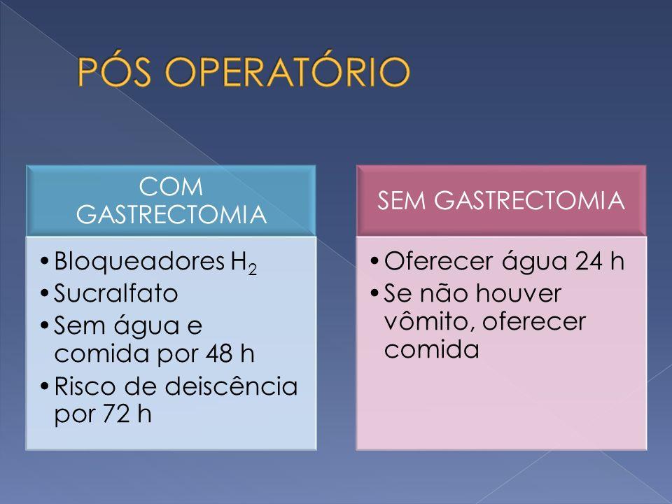 PÓS OPERATÓRIO COM GASTRECTOMIA Bloqueadores H2 Sucralfato