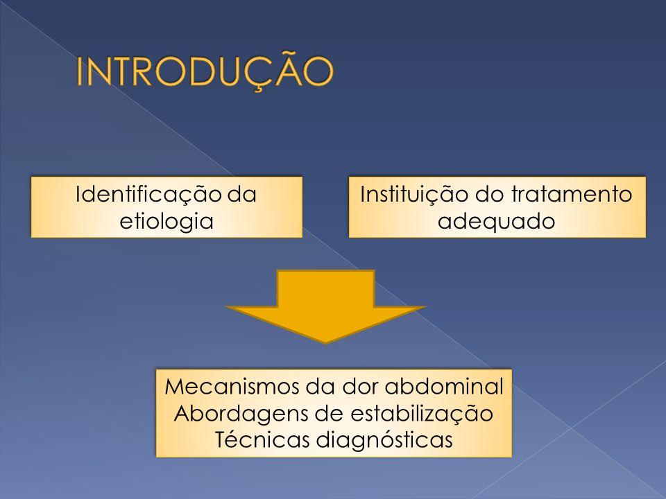 INTRODUÇÃO Identificação da etiologia