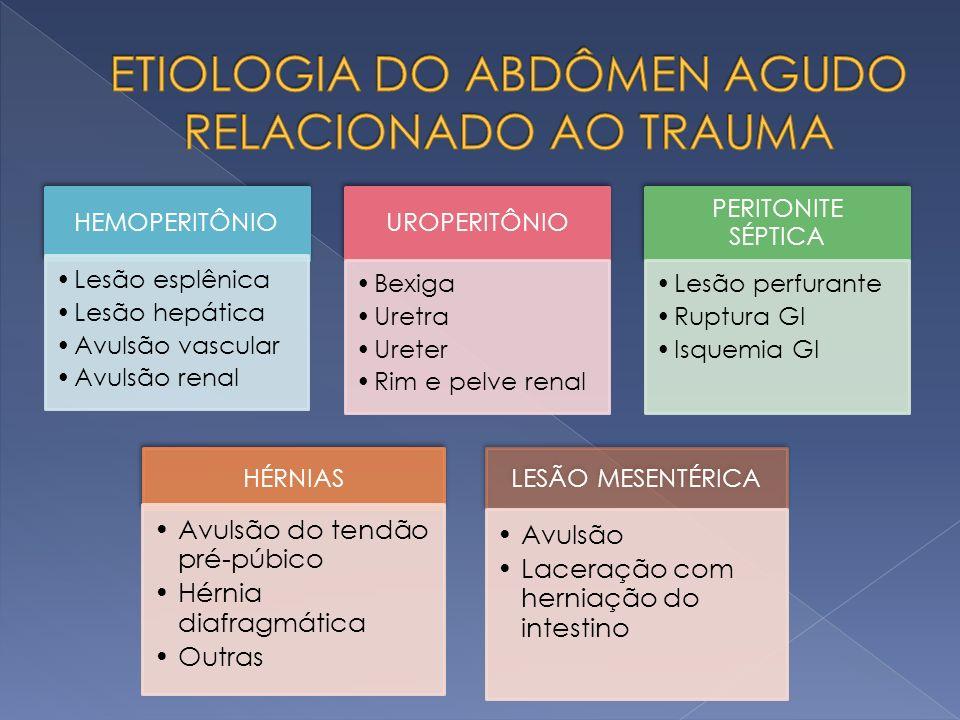 ETIOLOGIA DO ABDÔMEN AGUDO RELACIONADO AO TRAUMA