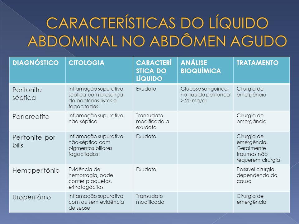 CARACTERÍSTICAS DO LÍQUIDO ABDOMINAL NO ABDÔMEN AGUDO
