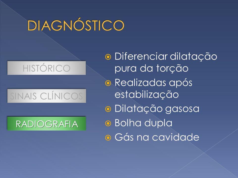 DIAGNÓSTICO Diferenciar dilatação pura da torção
