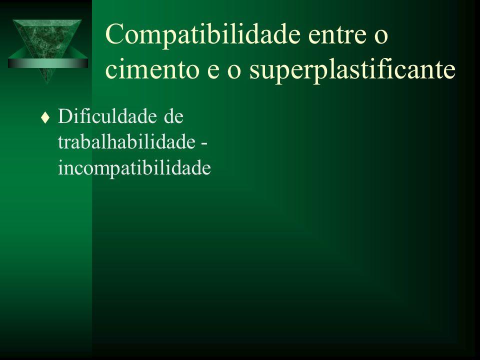 Compatibilidade entre o cimento e o superplastificante