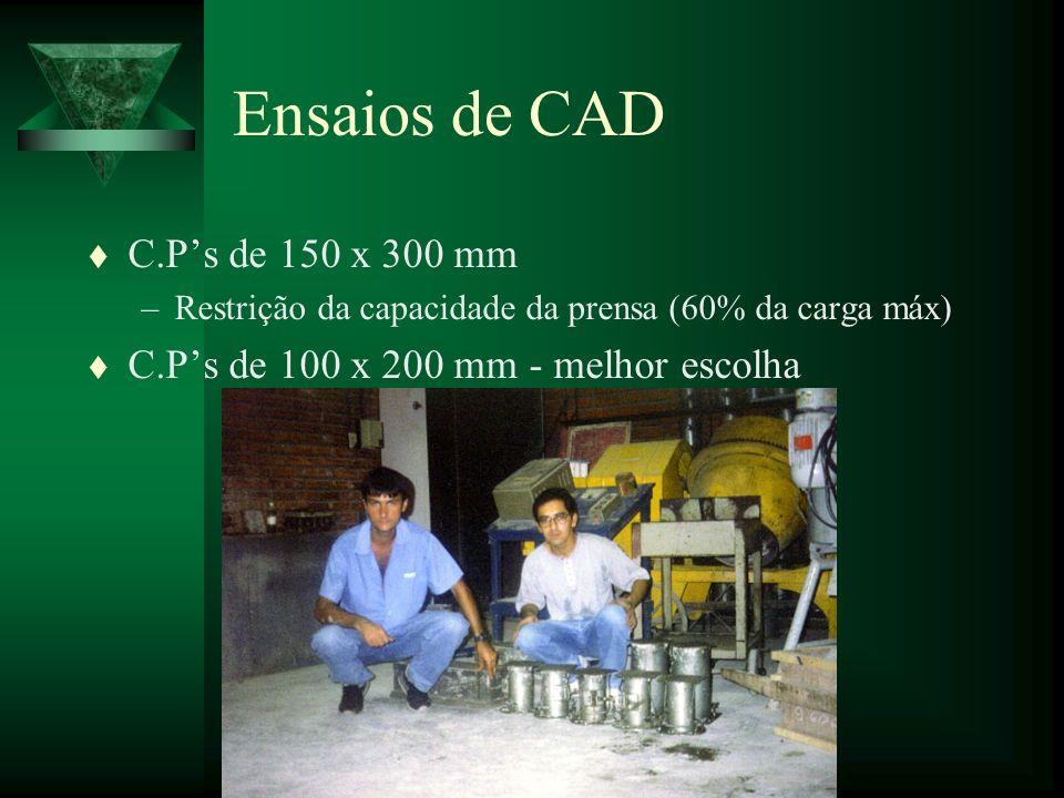 Ensaios de CAD C.P's de 150 x 300 mm