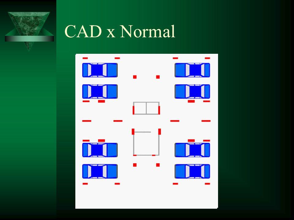CAD x Normal
