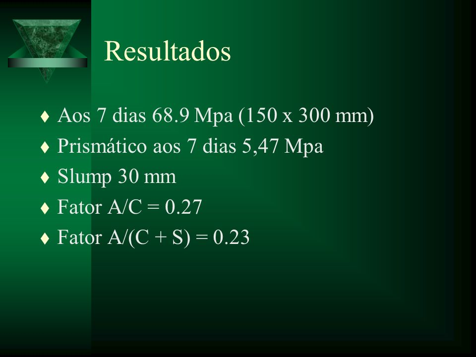 Resultados Aos 7 dias 68.9 Mpa (150 x 300 mm)
