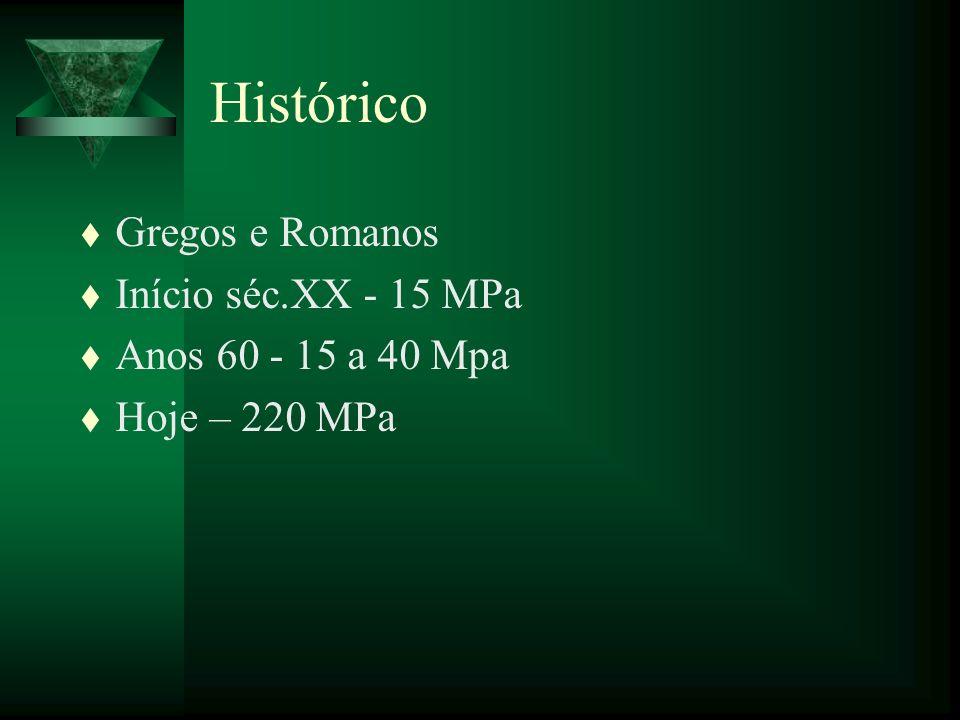 Histórico Gregos e Romanos Início séc.XX - 15 MPa